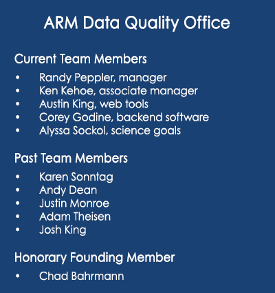 Current, past, and honorary founding members of the ARM Data Quality Office