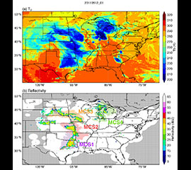 U.S. Mesoscale Convective System Database Now Available to Help Improve Atmospheric Models